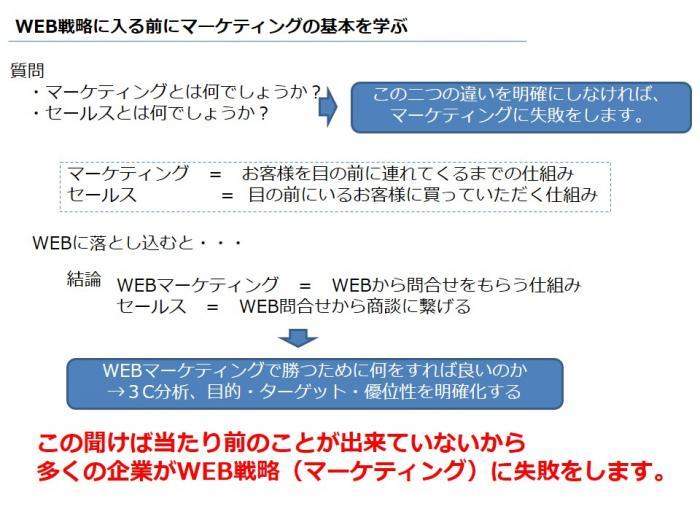 マーケティングの基本からweb戦略を考える_convert_20150526111603